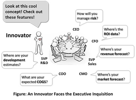 An-Innovator-Faces-the-Executive-Inquistion